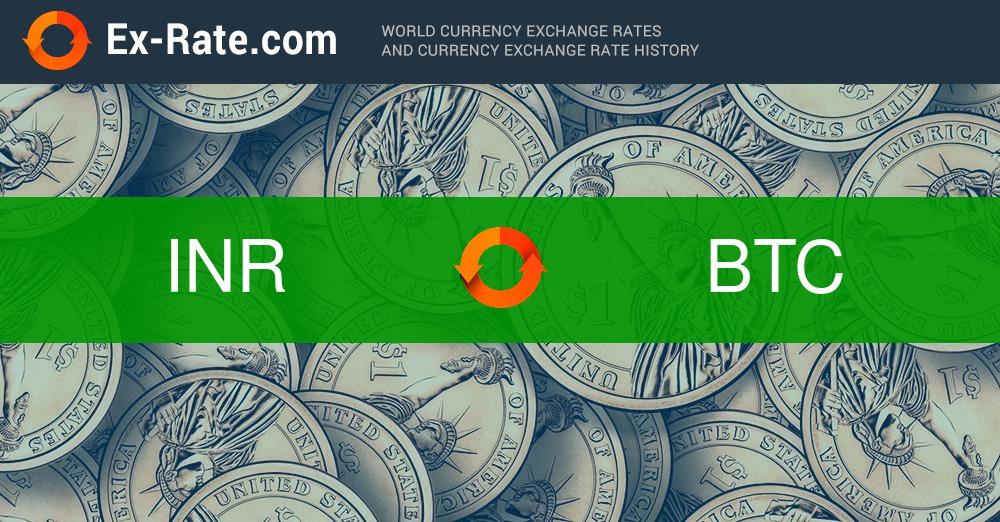 btc rate inr)